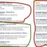 Distribución de clics en el tráfico SEO